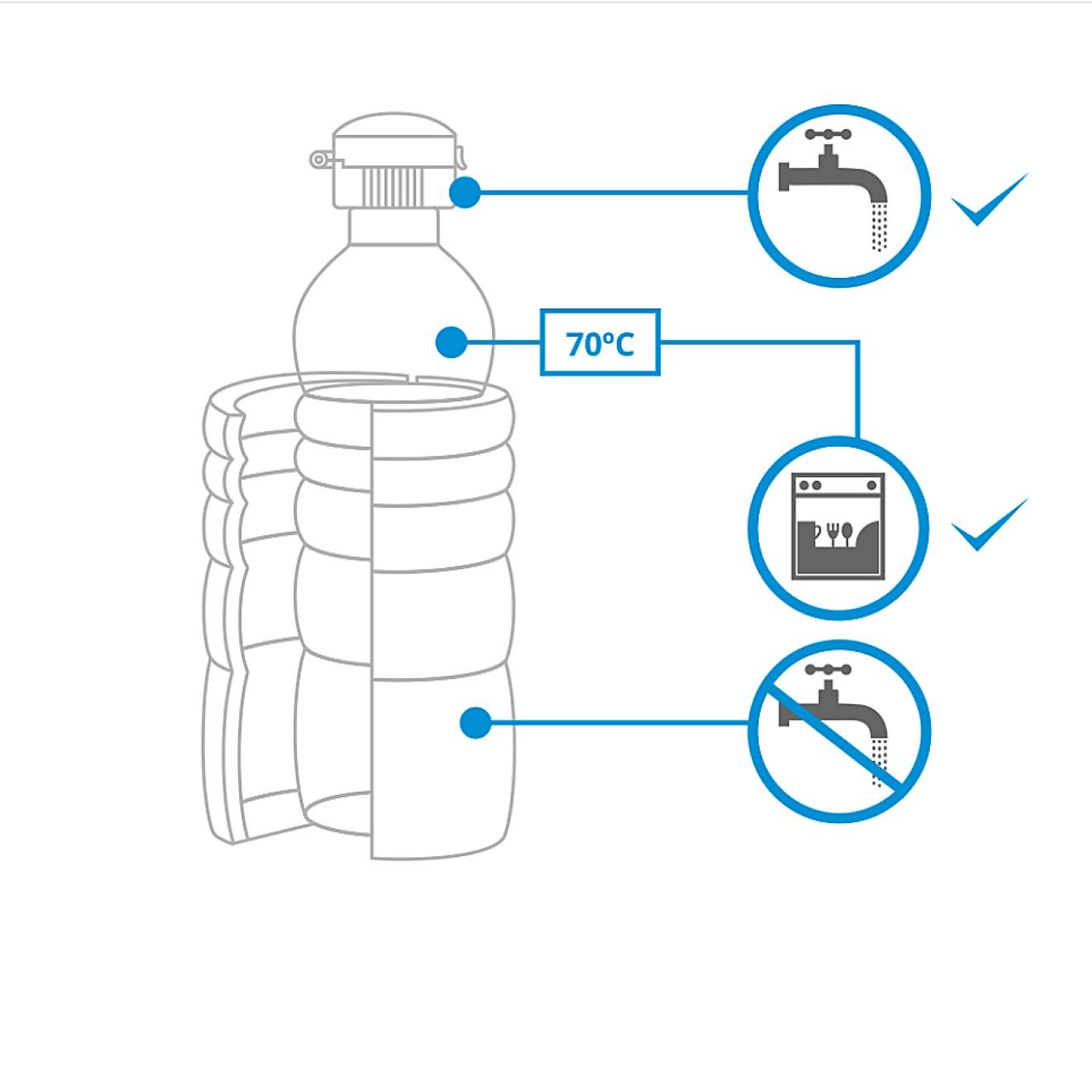 trinkflasche glas thank you 0 7 l sportverschluss aus. Black Bedroom Furniture Sets. Home Design Ideas